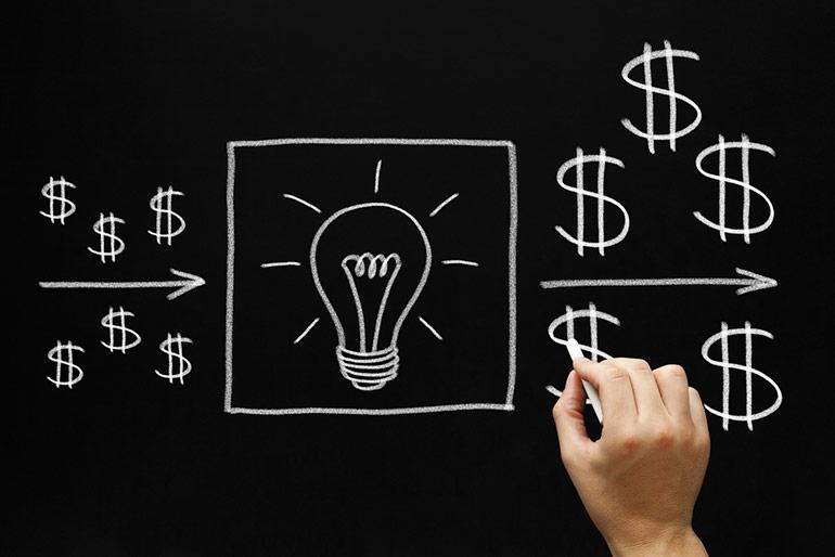 Return-On-Click-Investment